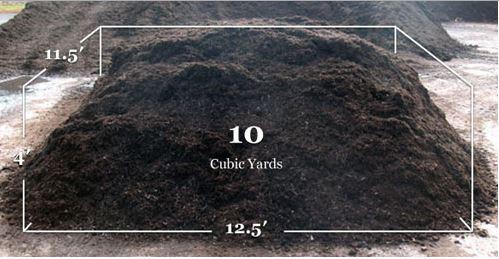 10-cubic-yards-mulch